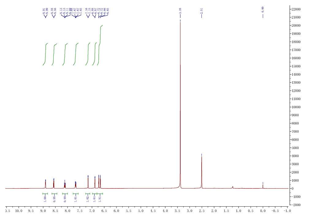 Ferene disodium salt CAS 79551 14 7 HNMR - Ferene disodium salt CAS 79551-14-7