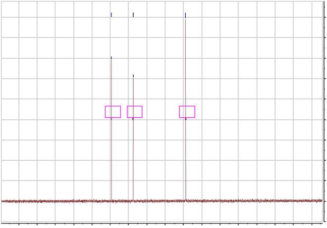 25 Furandicarboxylic acid CAS 3238 40 2 CNMR - 2,5-Furandicarboxylic acid CAS 3238-40-2
