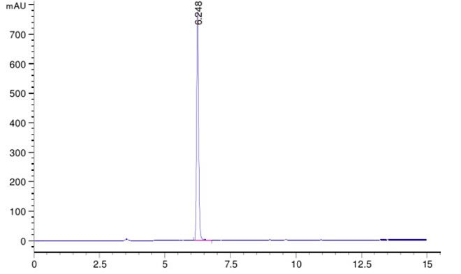 25 Furandicarboxylic acid CAS 3238 40 2 HPLC - 2,5-Furandicarboxylic acid CAS 3238-40-2