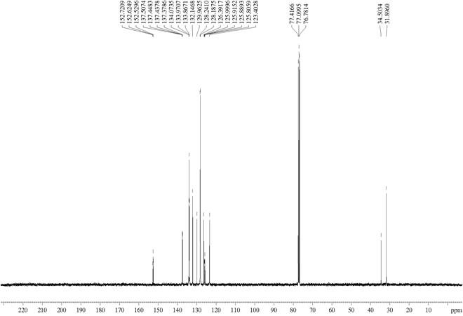 Xantphos CAS 161265-03-8 CNMR1