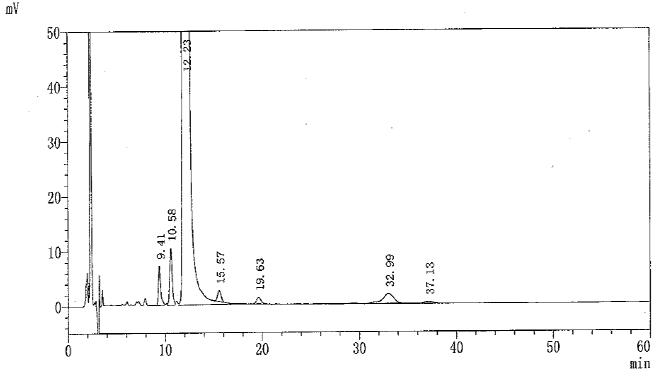 D Cloprostenol Sodium CAS 62561 03 9 HPLC 2 - D-Cloprostenol Sodium CAS 62561-03-9