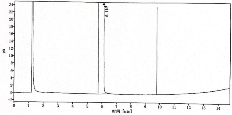 HPLC of S 1 Boc 3 hydroxypiperidine CAS 143900 44 1 - (S)-1-Boc-3-hydroxypiperidine CAS 143900-44-1