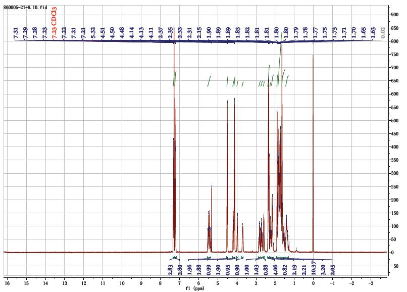 LATANOPROSTENE BUNOD CAS 860005 21 6 HNMR 1 - LATANOPROSTENE BUNOD CAS 860005-21-6