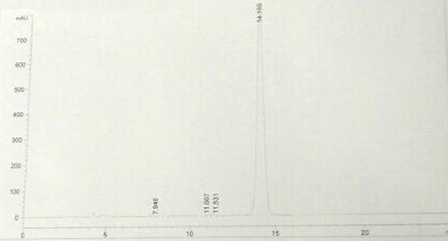 LATANOPROSTENE BUNOD CAS 860005 21 6 HPLC - LATANOPROSTENE BUNOD CAS 860005-21-6