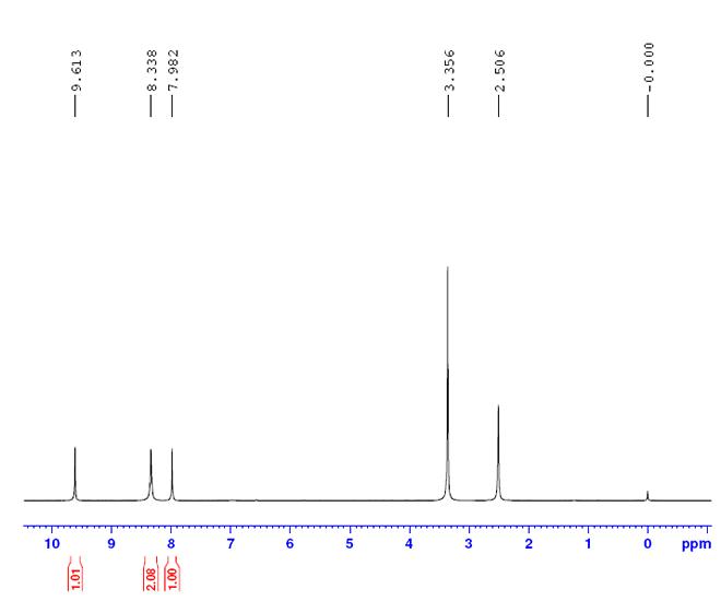 2-Amino-5-formylthiazole CAS 1003-61-8 HNMR