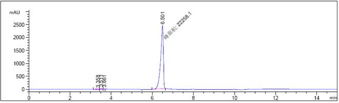 2-Amino-5-formylthiazole CAS 1003-61-8 HPLC
