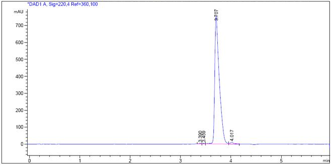 SIPONIMOD CAS 1230487-00-9 HPLC of UV 220