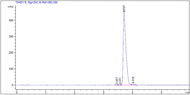 SIPONIMOD CAS 1230487-00-9 HPLC of UV 254