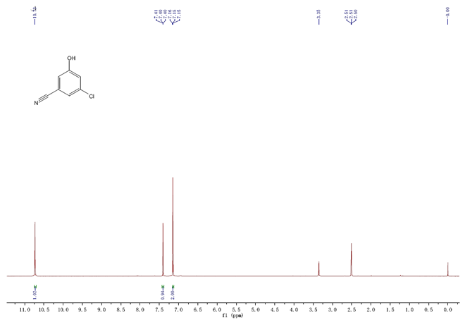 3-chloro-5-hydroxy-benzonitrile CAS 473923-97-6 HNMR