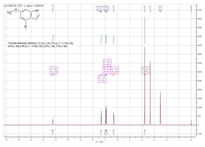 4 BROMO 6 METHOXYINDOLE CAS 393553 55 HNMR