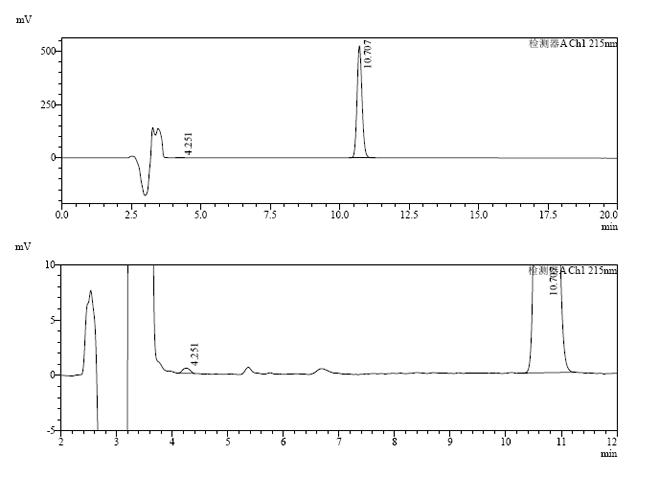 R-alpha-Lipoic acid tromethamine salt CAS 14358-90-8 HPLC