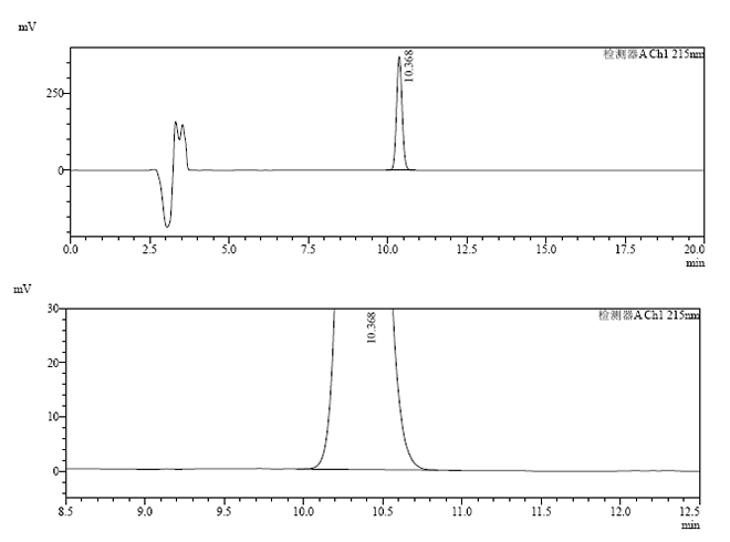 This image has an empty alt attribute; its file name is R-alpha-Lipoic-acid-CAS-1200-22-2-HPLC.png