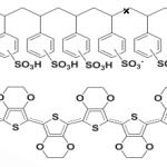 PEDOT/PSS-Antistatic coating liquid WI09