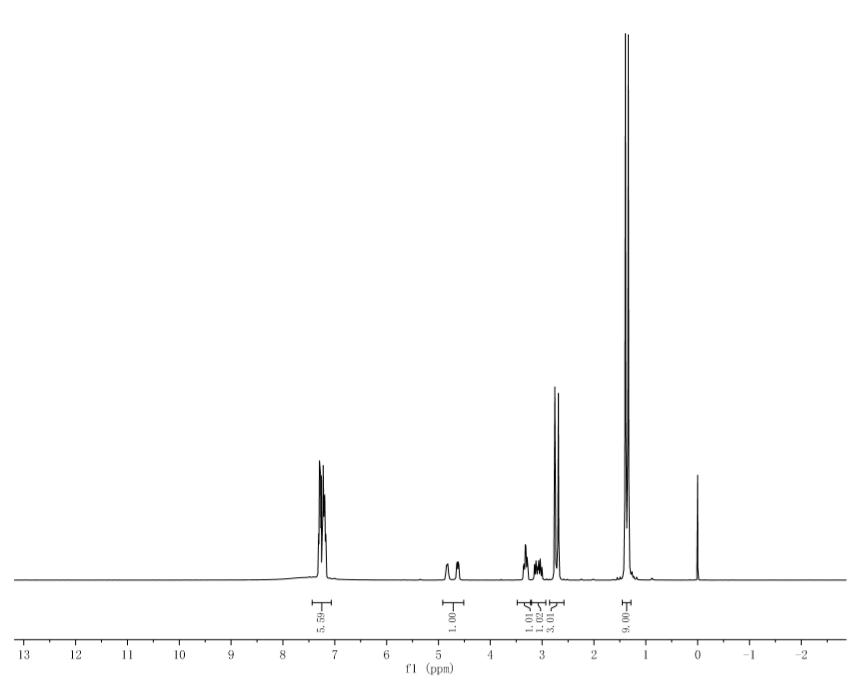 HNMR of N Methyl Boc D phenylalanine CAS 85466 66 6 - N-Methyl-Boc-D-phenylalanine CAS 85466-66-6