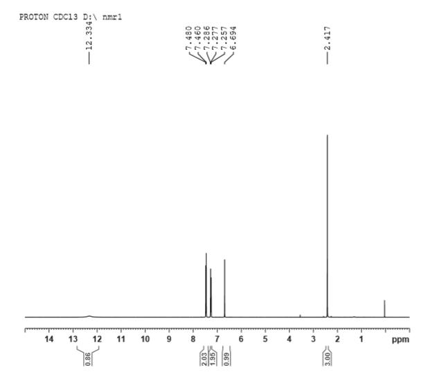 3 TRIFLUOROMETHYL 5 P TOLYL 1H PYRAZOLE CAS 26974 15 2 HNMR - 3-(TRIFLUOROMETHYL)-5-P-TOLYL-1H-PYRAZOLE CAS 26974-15-2