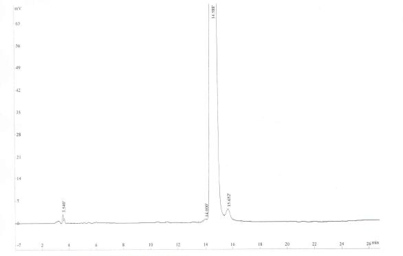 Cloprostenol isopropyl ester CAS 157283 66 4 HPLC - Cloprostenol isopropyl ester CAS 157283-66-4