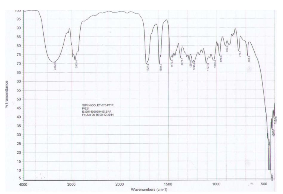Cloprostenol isopropyl ester CAS 157283 66 4 IR 2 - Cloprostenol isopropyl ester CAS 157283-66-4