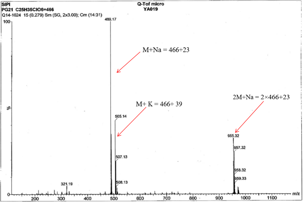 Cloprostenol isopropyl ester CAS 157283 66 4 MS 2 - Cloprostenol isopropyl ester CAS 157283-66-4