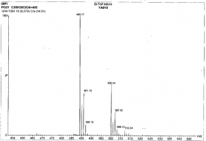 Cloprostenol isopropyl ester CAS 157283 66 4 MS 5 300x206 - (+)-Cloprostenol isopropyl ester CAS 157283-66-4