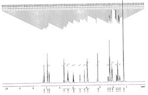 Cloprostenol isopropyl ester CAS 157283 66 4 NMR 1 2 - Cloprostenol isopropyl ester CAS 157283-66-4