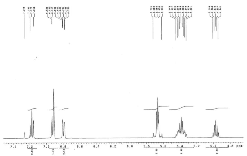 Cloprostenol isopropyl ester CAS 157283 66 4 NMR 2 2 - Cloprostenol isopropyl ester CAS 157283-66-4