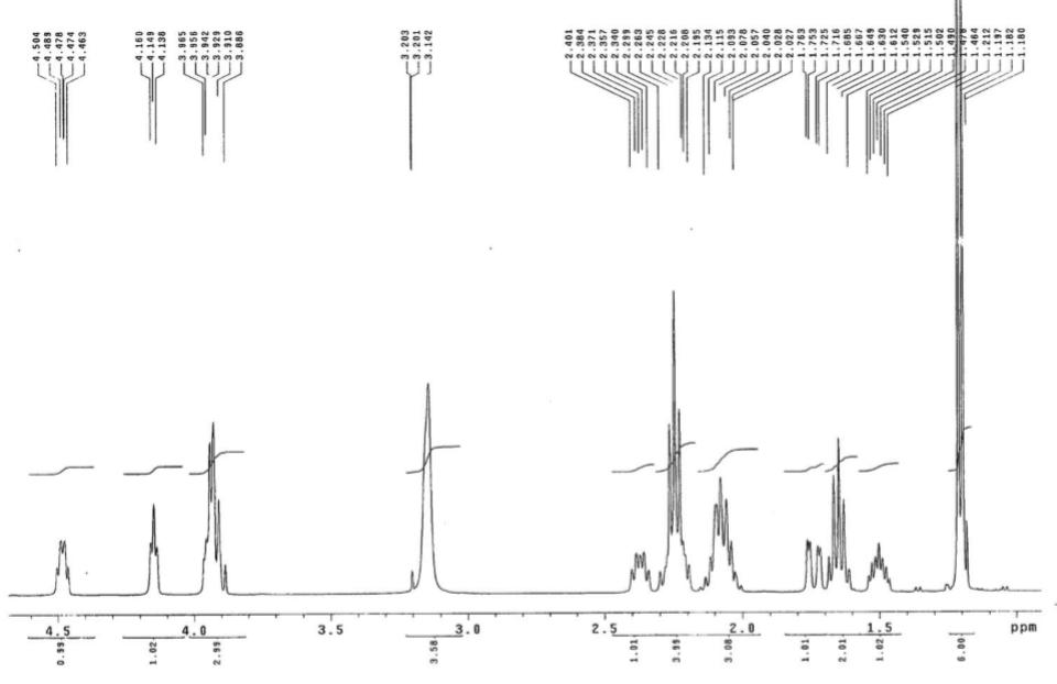 Cloprostenol isopropyl ester CAS 157283 66 4 NMR 3 2 - Cloprostenol isopropyl ester CAS 157283-66-4