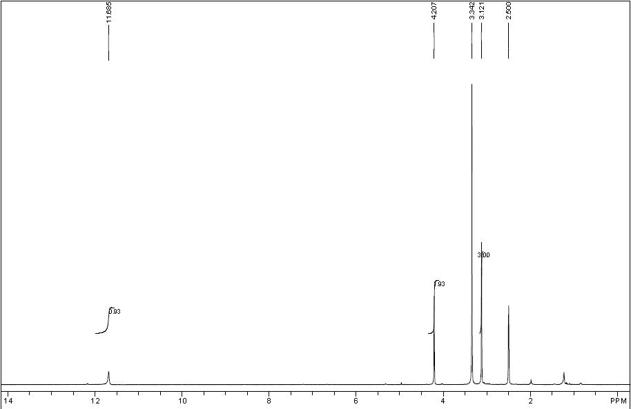HMMR of 1 Methyl 2 thioxoimidazolidin 4 one CAS 29181 65 5  - 1-Methyl-2-thioxoimidazolidin-4-one CAS 29181-65-5
