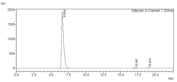 HPLC of 1 Methyl 2 thioxoimidazolidin 4 one CAS 29181 65 5  - 1-Methyl-2-thioxoimidazolidin-4-one CAS 29181-65-5