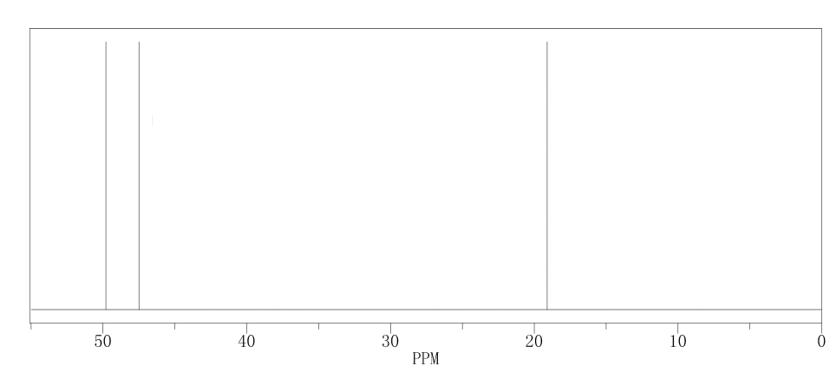 1H NMR of Propylene oxide CAS 75 56 9 - Propylene oxide CAS 75-56-9