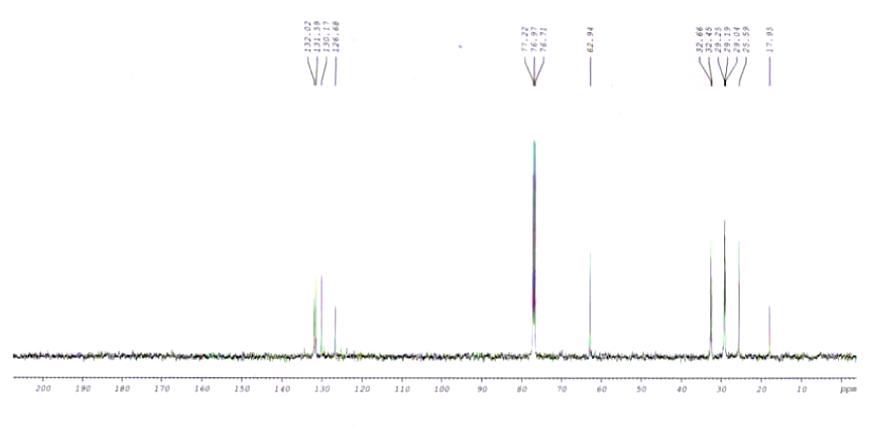 CNMR of 8E 10E dodecadien 1 ol CAS 33956 49 9 - 8E,10E-dodecadien-1-ol CAS 33956-49-9