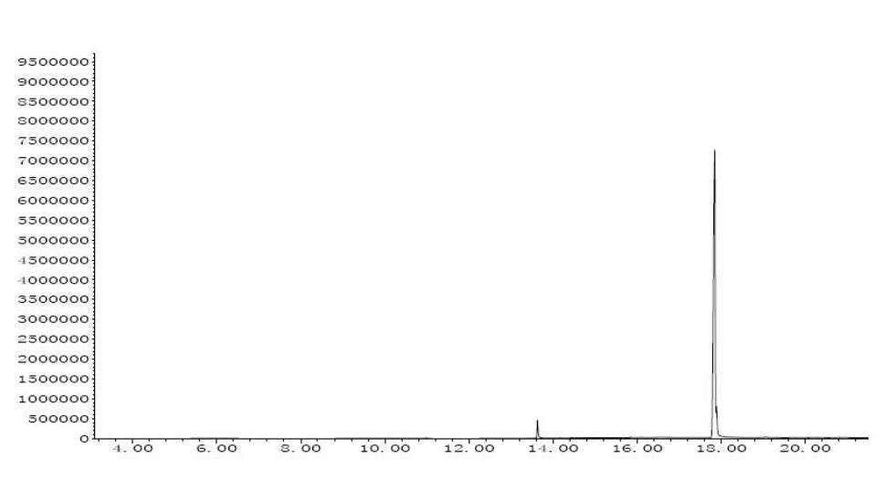 GCMS of 9Z Tricosene CAS 27519 02 4 - 9Z-Tricosene CAS 27519-02-4
