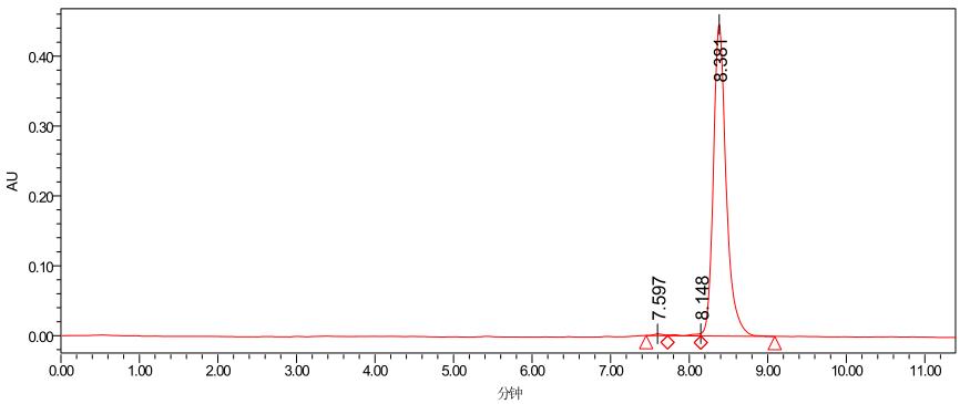 HPLC of Ansamitocin P 3 CAS 66547 09 9 - Ansamitocin P-3 CAS 66547-09-9(66584-72-3)