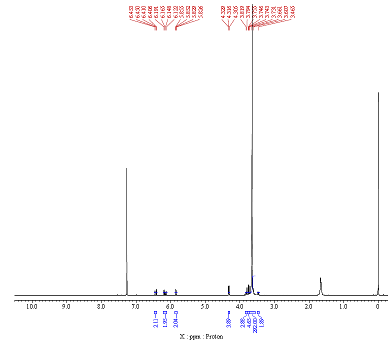 NMR 1 of Polyethylene glycol diacrylate PEGDA CAS 26570 48 9 - Poly(ethylene glycol) diacrylate (PEGDA) CAS 26570-48-9