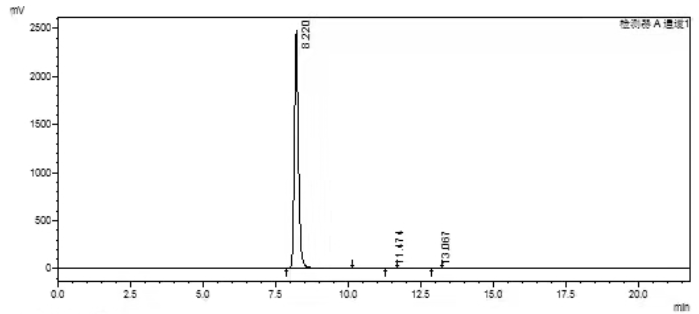 HPLC of 8 Hydroxyjulolidine CAS 41175 50 2 - 8-Hydroxyjulolidine CAS 41175-50-2