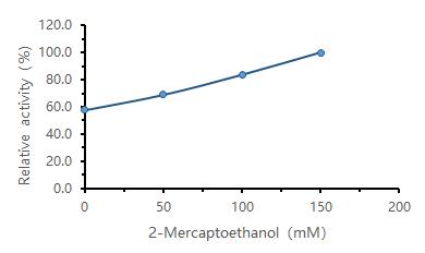 2 Mercaptoethanol - UltraNuclease CAS 9025-65-4