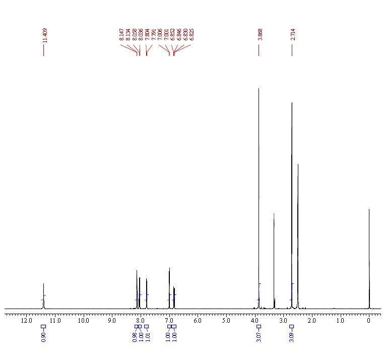 HNMR of Harmine CAS 442 41 3 - Harmine CAS 442-41-3