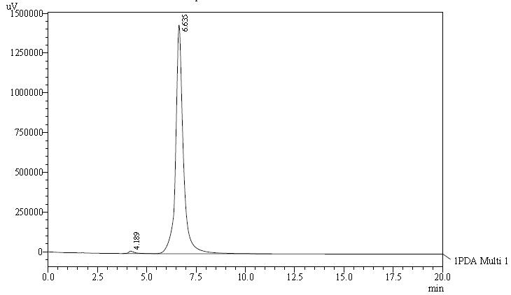 HPLC of Harmine CAS 442 41 3 - Harmine CAS 442-41-3